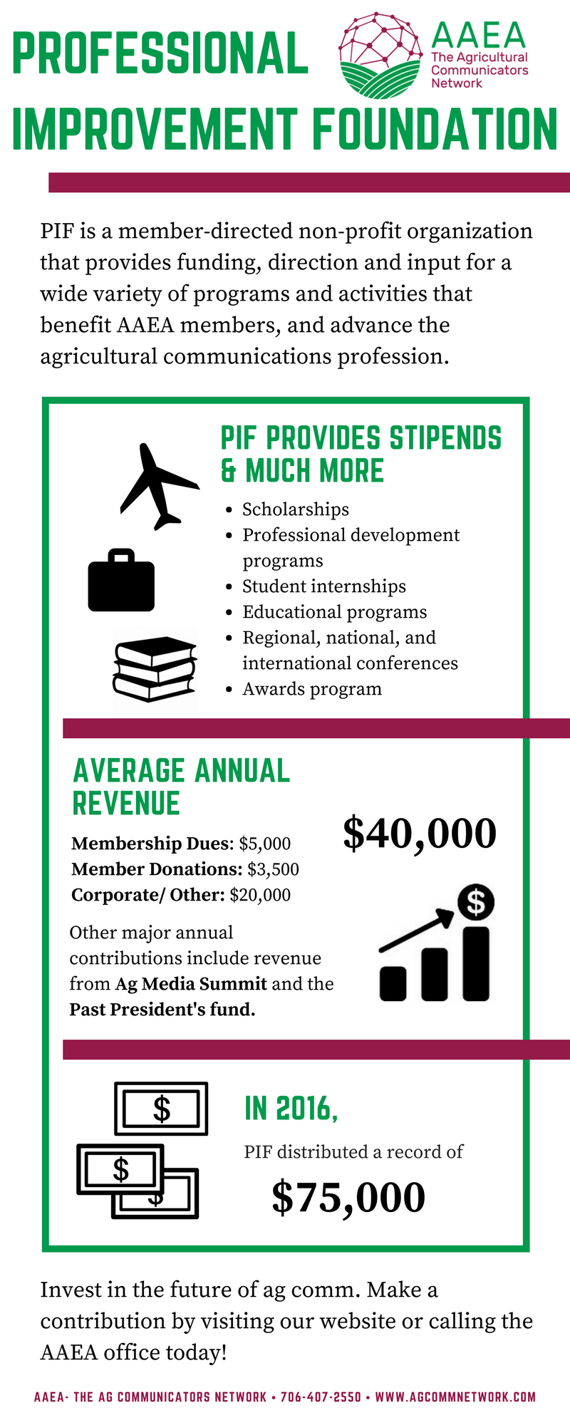 PIF Infographic 2017