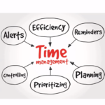 webinar time management